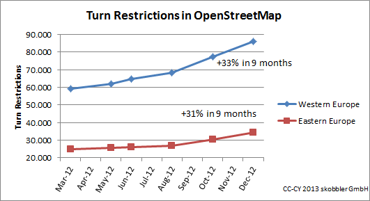 Osm_turn_restrictions_europe_cc