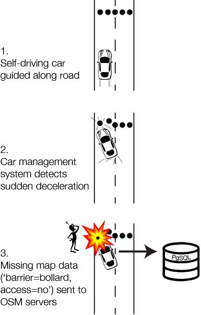 osm-driverless-car-data-correction