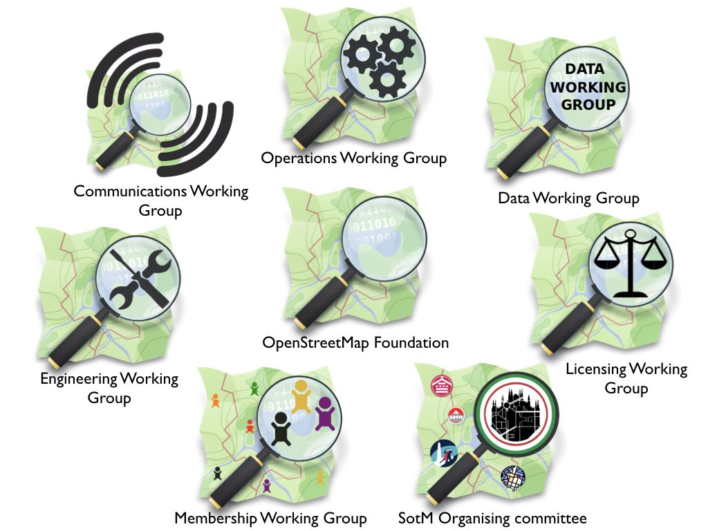 OSMF Working Groups