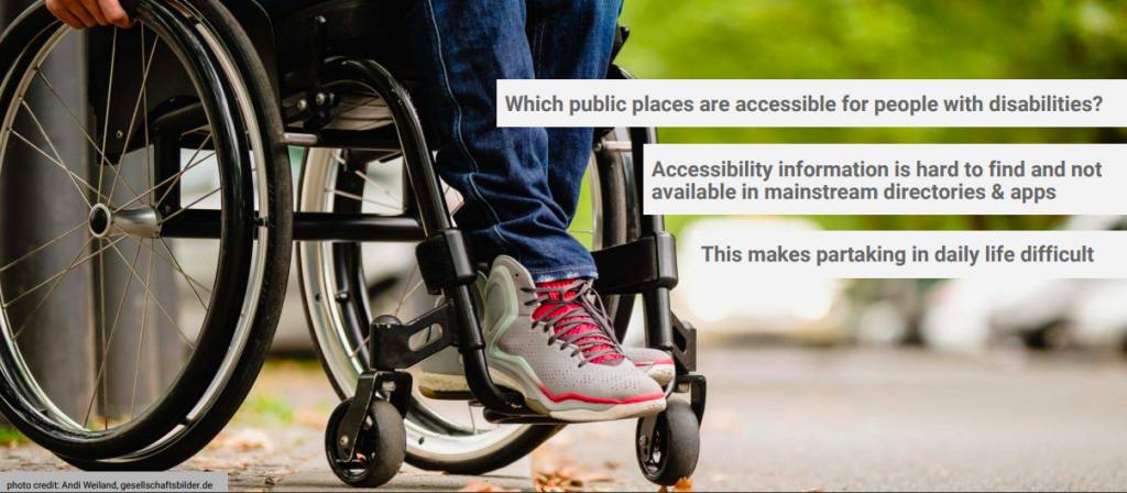 "An image of a wheelchair user with text describing navigation issues. ""Which public places are accessible for people with disabilities?"" ""Accessibility information is hard to find and not available in mainstream directories & apps"" ""This makes partaking in daily life difficult"""